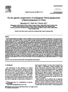 Ex situ genetic conservation of endangered Vatica