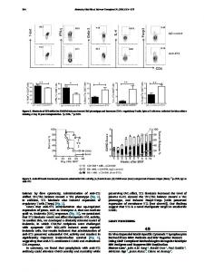Ex Vivo Expanded Multi-Specific Cytotoxic T Lymphocytes Derived ...
