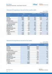 Fact Sheet Statement of Comprehensive Income for three ... - Infosys