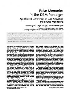 False Memories in the DRM Paradigm