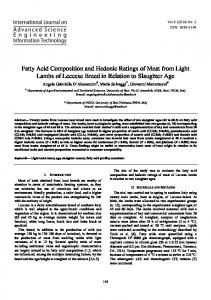 Fatty Acid Composition and Hedonic Ratings of Meat ...