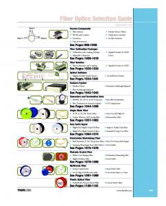 Fiber Optics Selection Guide