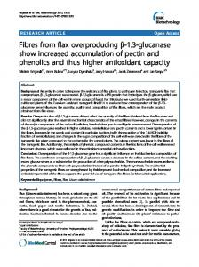 Fibres from flax overproducing -1,3-glucanase show ... - BioMedSearch