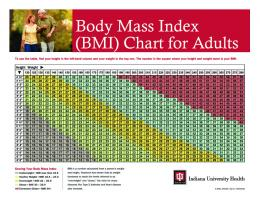 Find Your Body Mass Index - IU Health