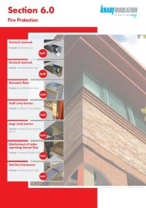 Fire Protection - Insulation