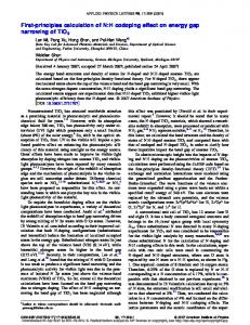 First-principles calculation of N:H codoping effect on ...