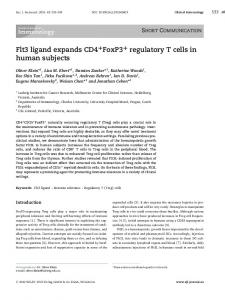 Flt3 ligand expands CD4 FoxP3 regulatory T ... - Wiley Online Library