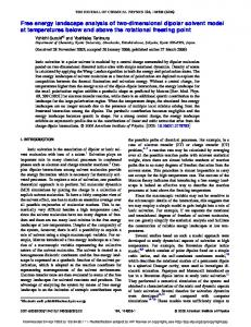 Free energy landscape analysis of two-dimensional dipolar solvent