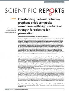 Freestanding bacterial cellulose-graphene oxide ... - Semantic Scholar