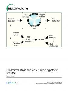Friedreich's ataxia: the vicious circle hypothesis revisited - Springer Link