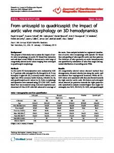 From unicuspid to quadricuspid: the impact of aortic valve morphology ...
