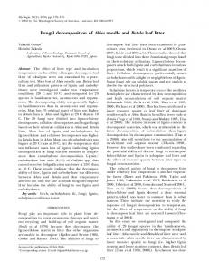 Fungal decomposition of Abies needle and Betula leaf litter
