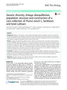 Genetic diversity, linkage disequilibrium, population structure and ...