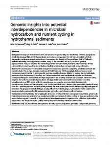 Genomic insights into potential interdependencies in ... - Microbiome