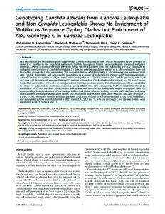 Genotyping Candida albicans from Candida