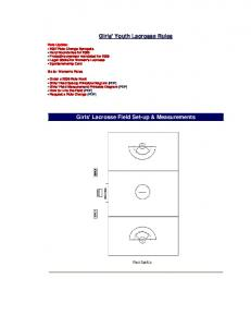 Girls Lacrosse Rules.pdf - Phyt Kidz