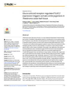 Glucocorticoid receptor-regulated TcLEC2 expression triggers ... - PLOS