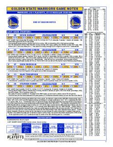 GOLDEN STATE WARRIORS GAME NOTES