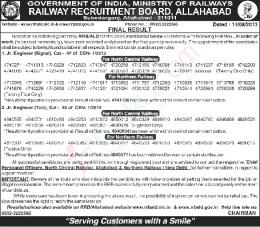 government of india, ministry of railways railway recruitment ... - Craku