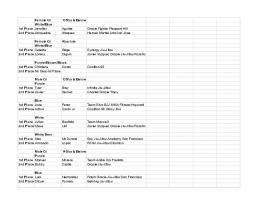 Gracie Worlds 2013 Results - TheFitExpo
