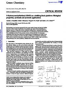 Green Chemistry CRITICAL REVIEW