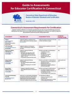 Guide to Assessments for Educator Certification in Connecticut