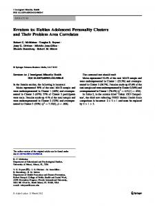 Haitian Adolescent Personality Clusters and Their ...