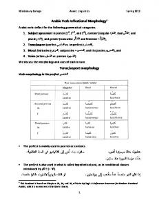 handout on verb inflectional morphology - Middlebury College