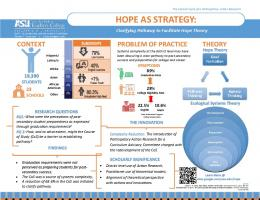 hope as strategy