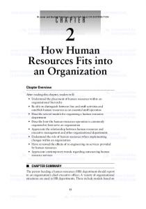 How Human Resources Fits into an Organization