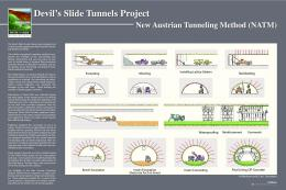 How The Tunnel is Built