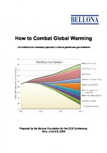 How to Combat Global Warming