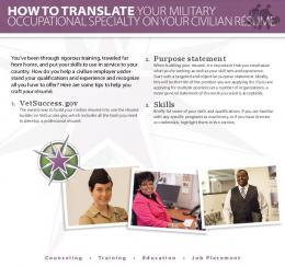 How to Translate your MOS on Your Civilian Resume