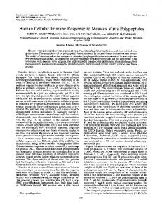 Human Cellular Immune Response to Measles Virus ... - Europe PMC