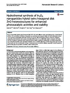 Hydrothermal synthesis of In2O3 nanoparticles