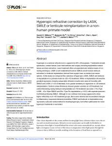 Hyperopic refractive correction by LASIK, SMILE or lenticule ... - PLOS