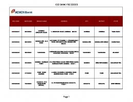 ICICI BANK IFSC CODES Page 1