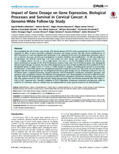 Impact of Gene Dosage on Gene Expression