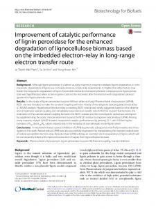 Improvement of catalytic performance of lignin peroxidase for the ...