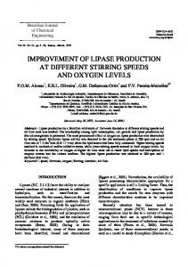 improvement of lipase production at different