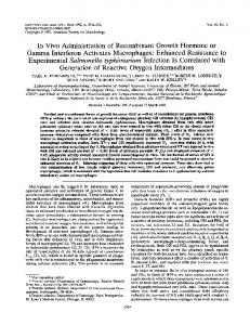 In Vivo Administration of Recombinant Growth ... - Europe PMC