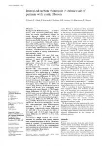 Increased carbon monoxide in exhaled air of patients with ... - NCBI