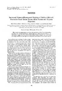 Increased Immunofluorescent Staining of Rabies-Infected ... - NCBI