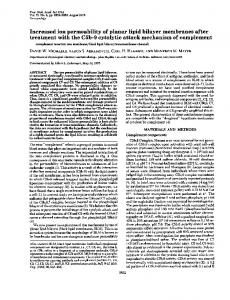 Increased ion permeability of planar lipid bilayer membranes after ...