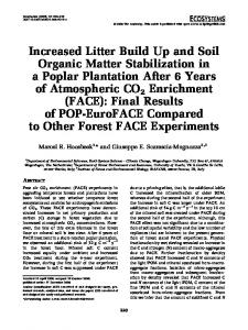 Increased Litter Build Up and Soil Organic Matter ... - Springer Link