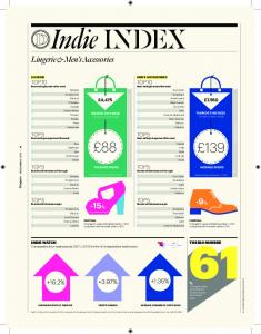 Indie Index December 8 2012 - Drapers