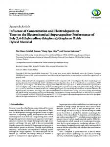 Influence of Concentration and Electrodeposition Time on the
