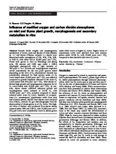Influence of modified oxygen and carbon dioxide atmospheres on mint ...