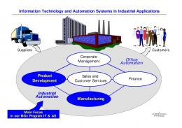 Information Technology and Automation Systems in Industrial ...