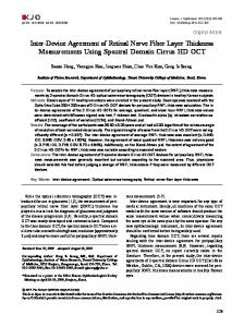 Inter-Device Agreement of Retinal Nerve Fiber Layer Thickness
